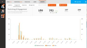 Social media management tool Agorapulse