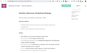 IZEA's Influencer Marketing Survey