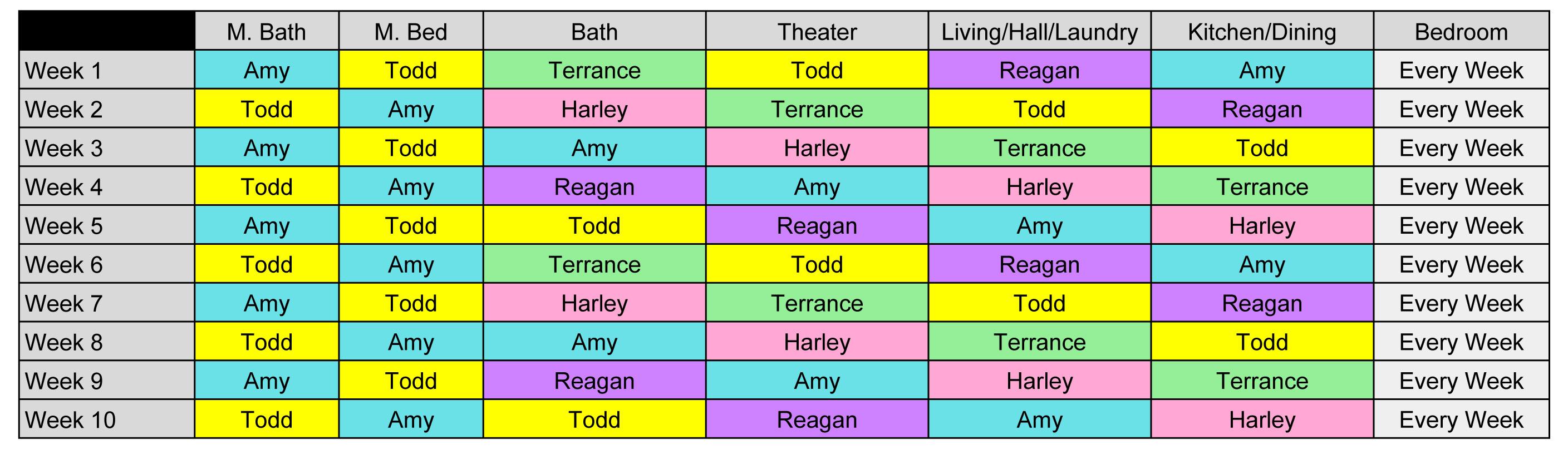 NerdCastle Schedule - Sheet1 (1)