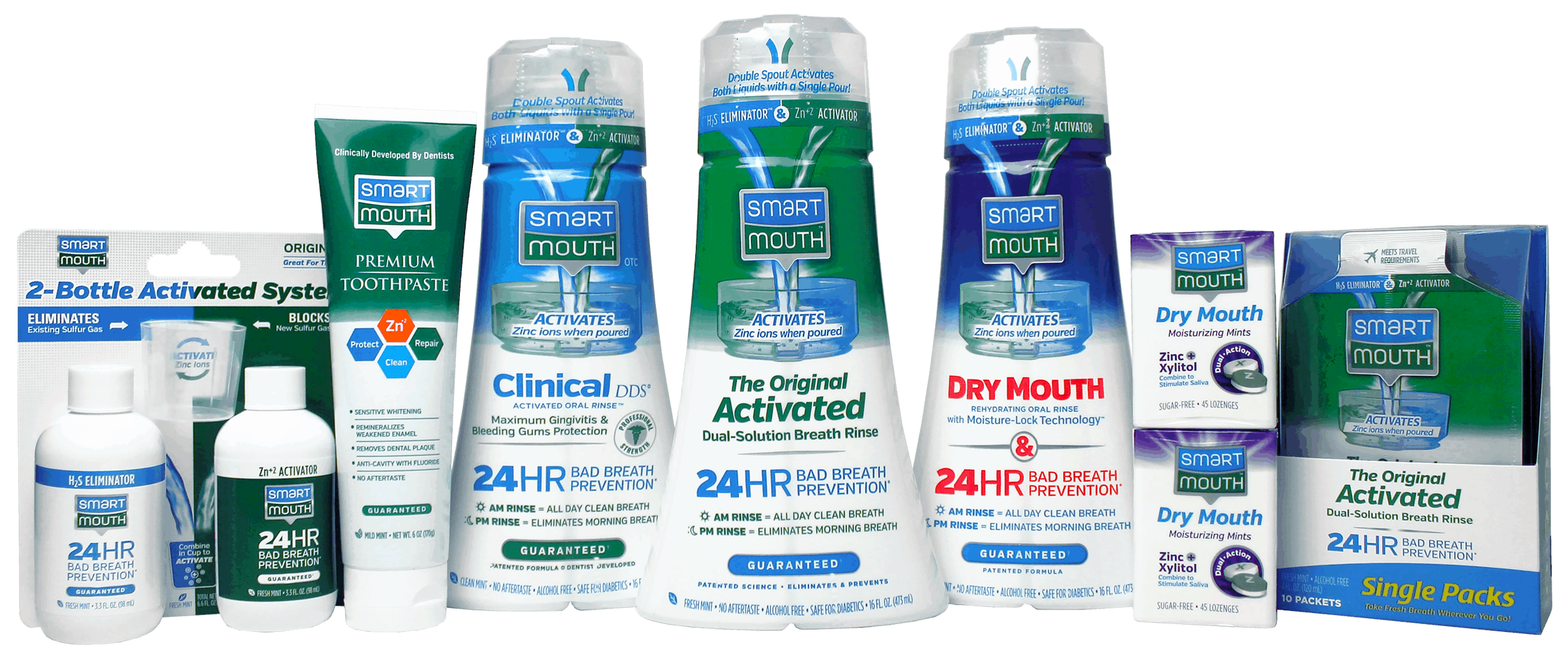 All SmartMouth products