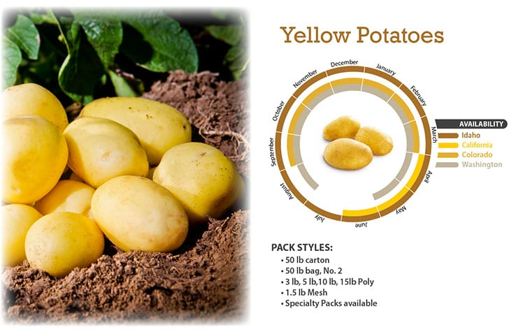 Eagle Eye Produce Yellow Potatoes