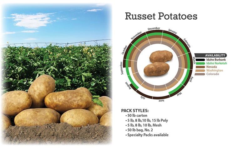 Eagle Eye Produce Russet Potatoes