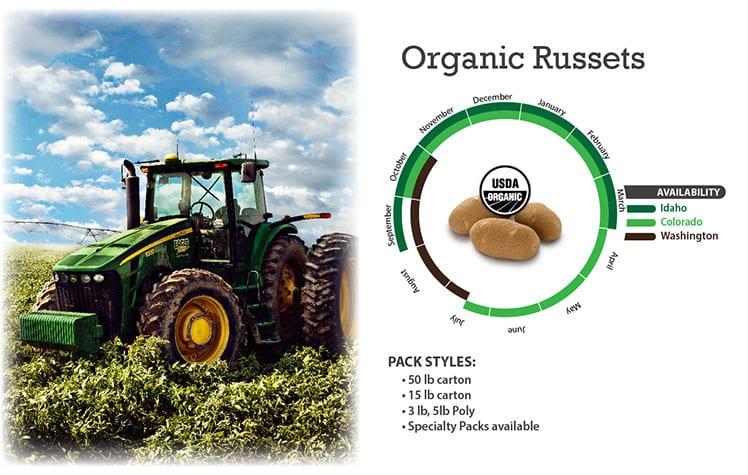 Organic Russet Potatoes