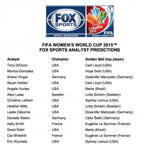 Fox analysts' predictions