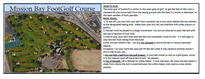 Footgolf-rules