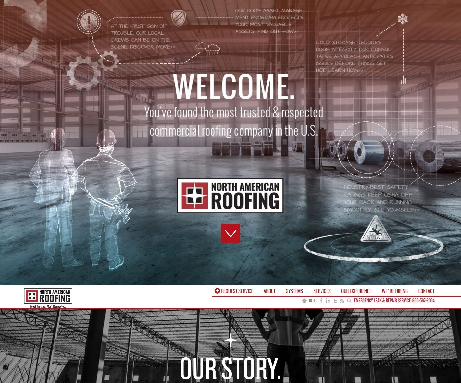 North American Roofing