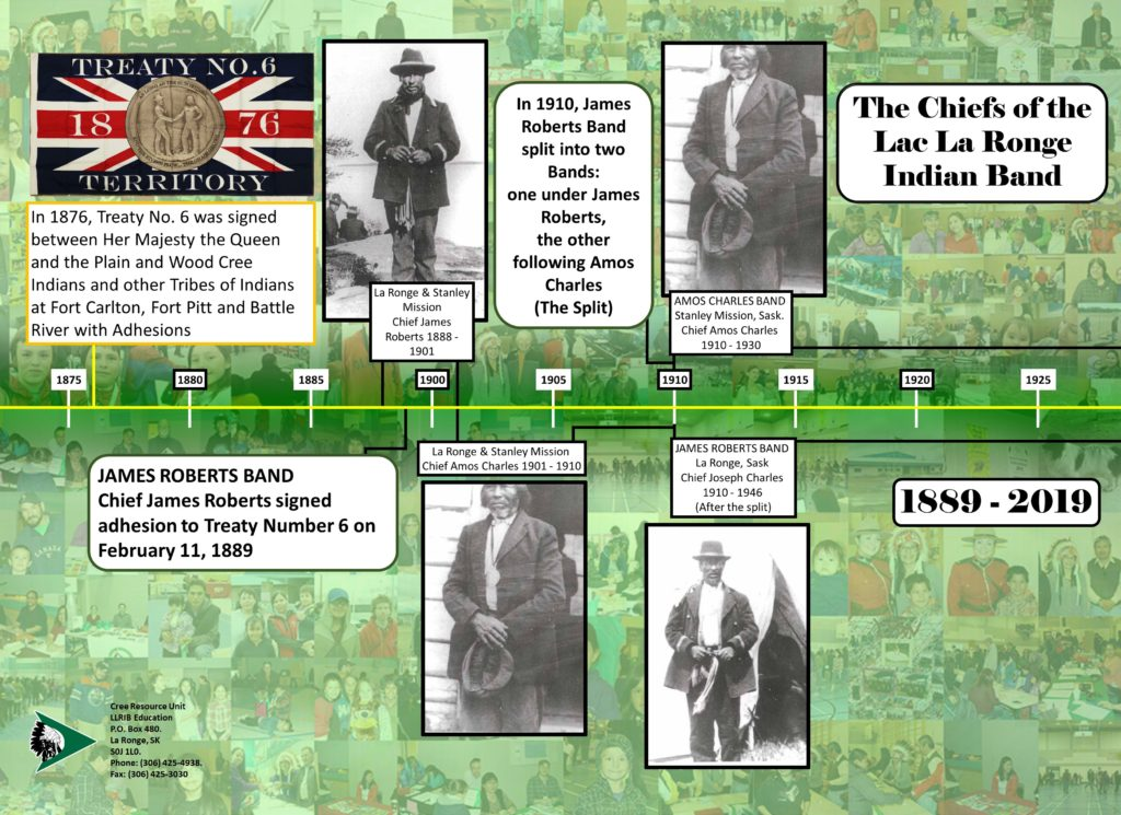 Part 1 of 3 image of llrib chief timeline