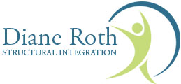 RothSI Structural Integration Logo
