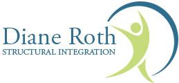 RothSI Structural Integration Logo