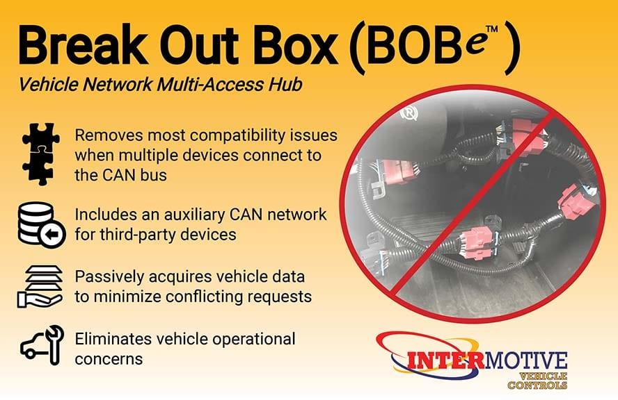 BOBe Digital Sign_web