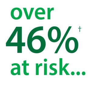 Emerald MTHFR 46% Risk Image