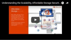 The Value of the Microsoft Cloud: Understanding the Scalability, Affordable Storage & Security Advantages of Office 365