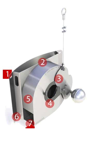 ACO Q-brake Regulating Flow Control