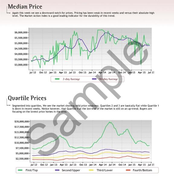 Menlo Atherton Realty, Market Report for Los Altos Hills