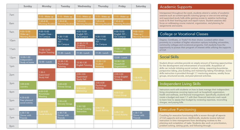 Student Sample Schedule