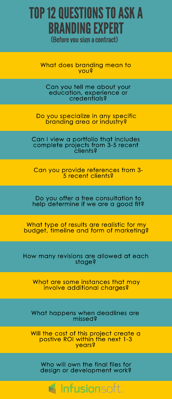 12 questions to ask a branding expert before you sign the contract