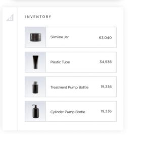 BigCommerce Product Screenshot on Techfullypro.com.
