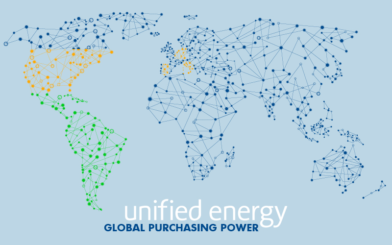 Unified Energy Market Map