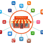 How to combine Restaurants and Digital Marketing for a recipe of success!