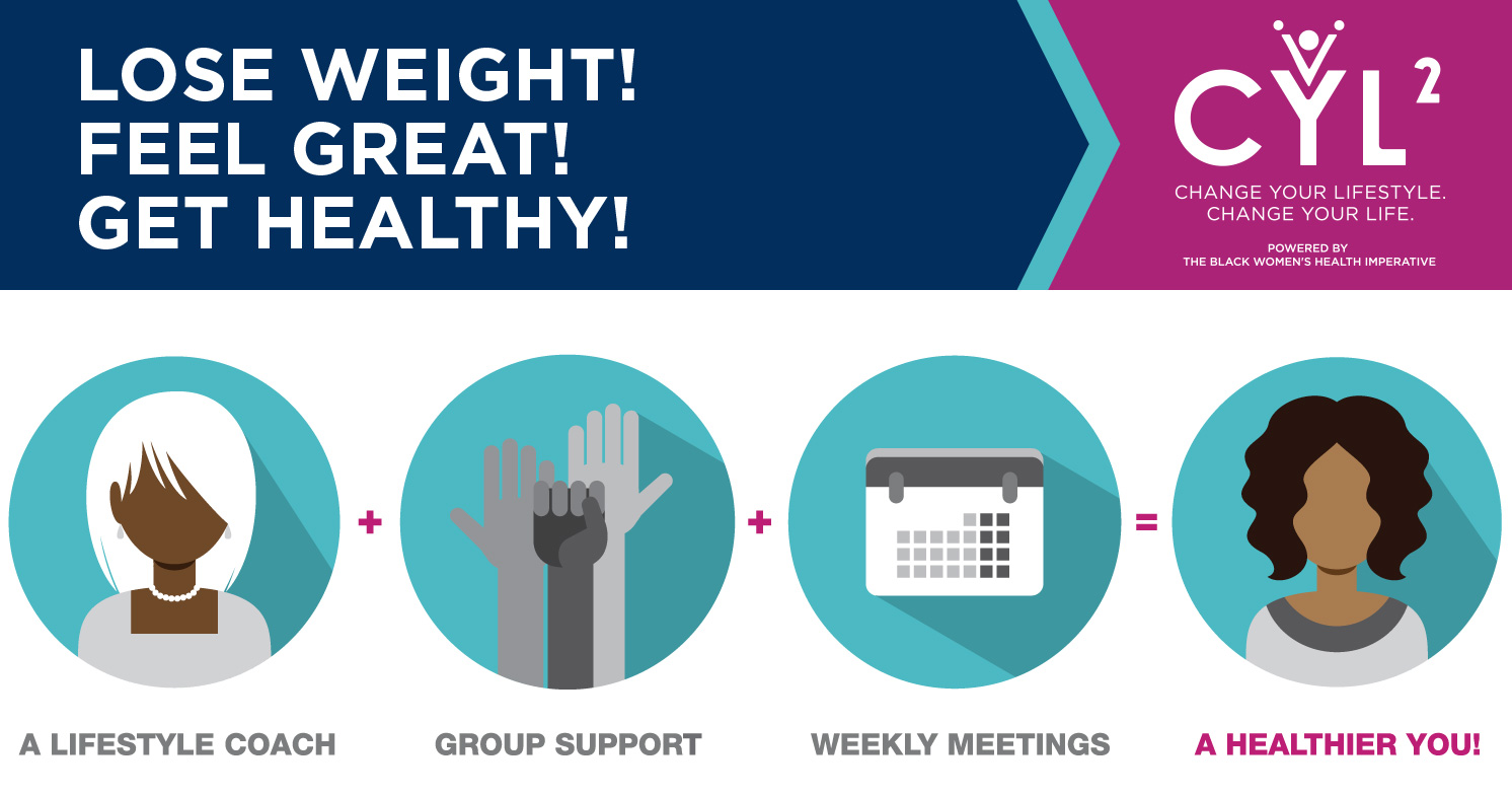 four teal icons for lifestyle coach, group support, weekly meetings, and a healthier you