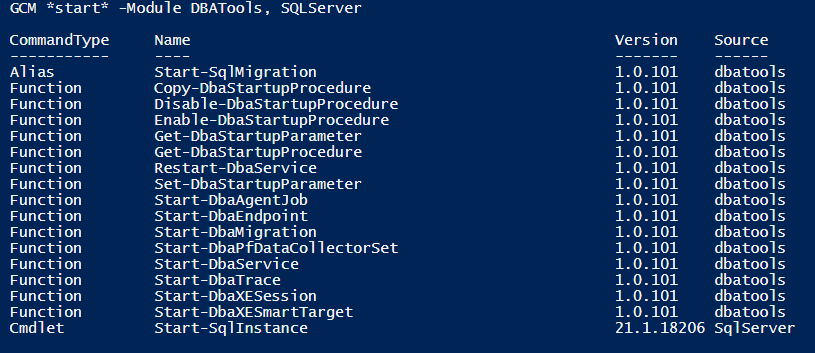 PowerShell Commands with Start