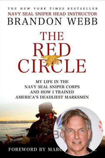 red_circle