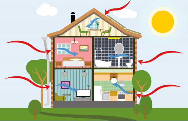 Easy Ways to Save Energy Around Your Home