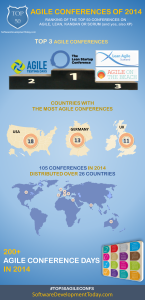 Top_50_Agile_Conferences_of_2014C
