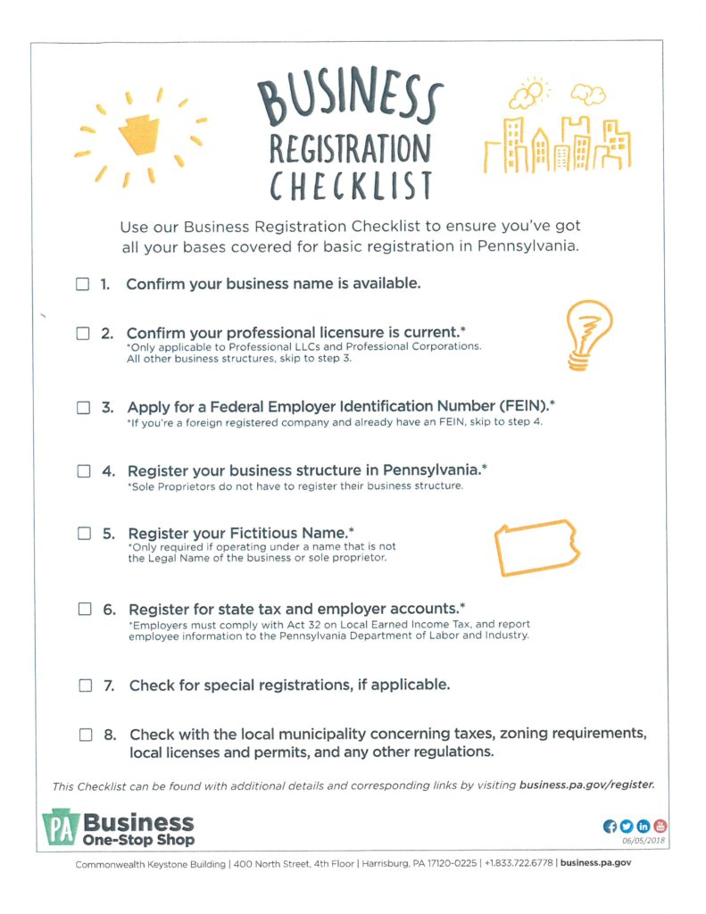 Business Registration Checklist