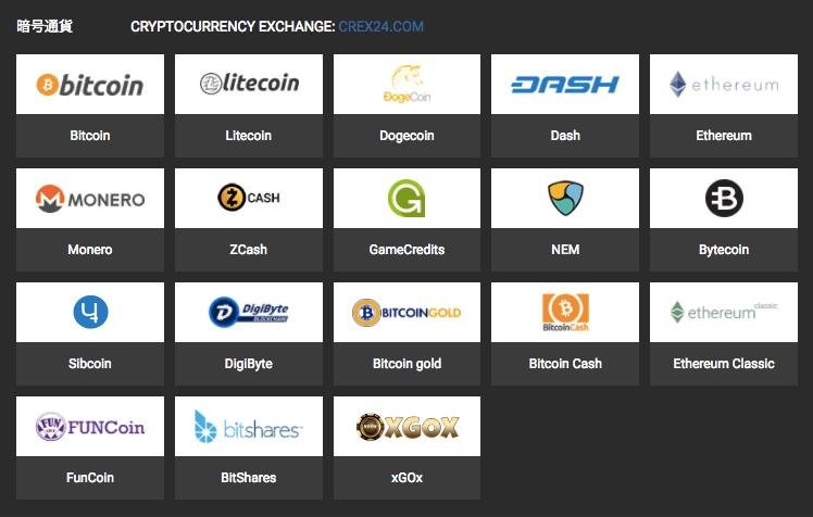 ワンバイビット対応の仮想通貨一覧の写真