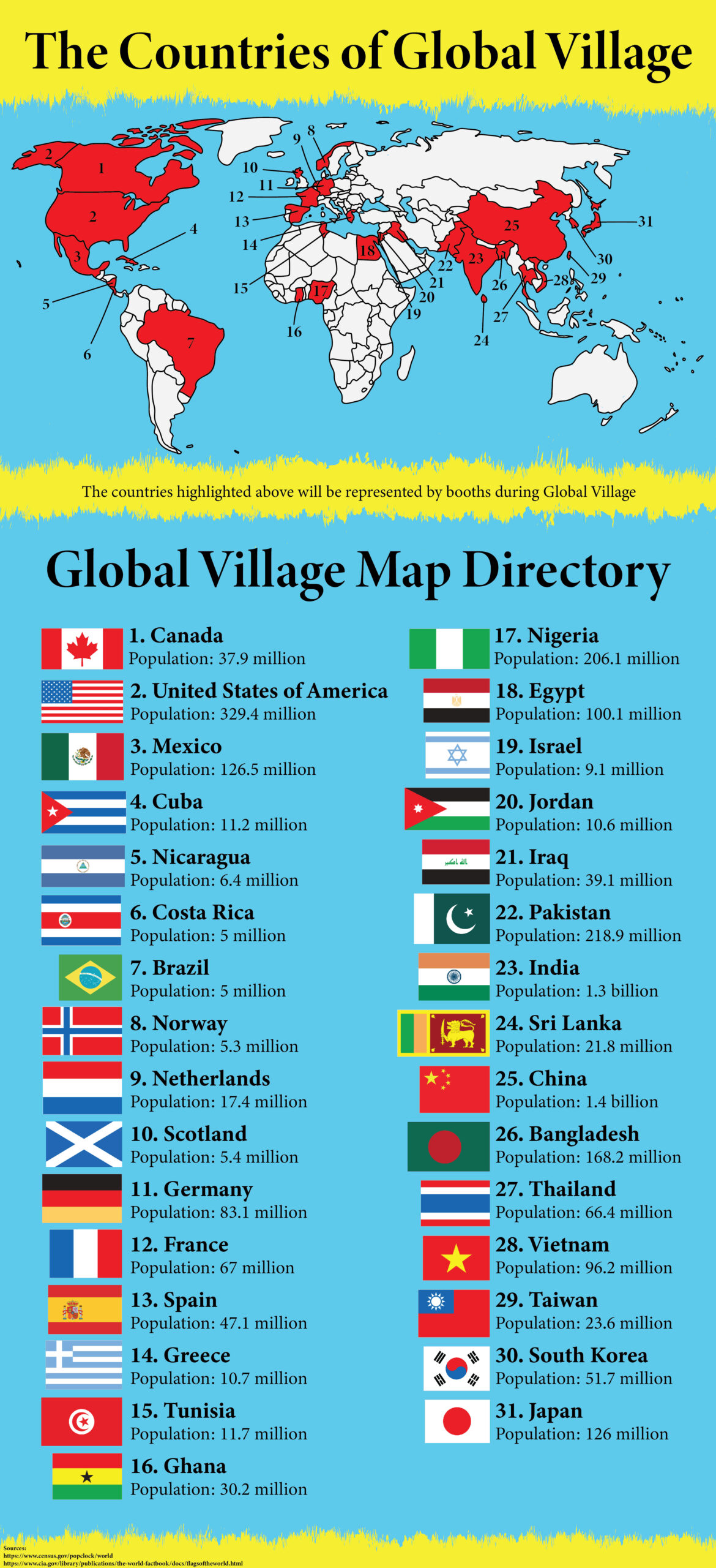 Map of the countries represented by booths at Global Village. Infographic by Jared Geyer.