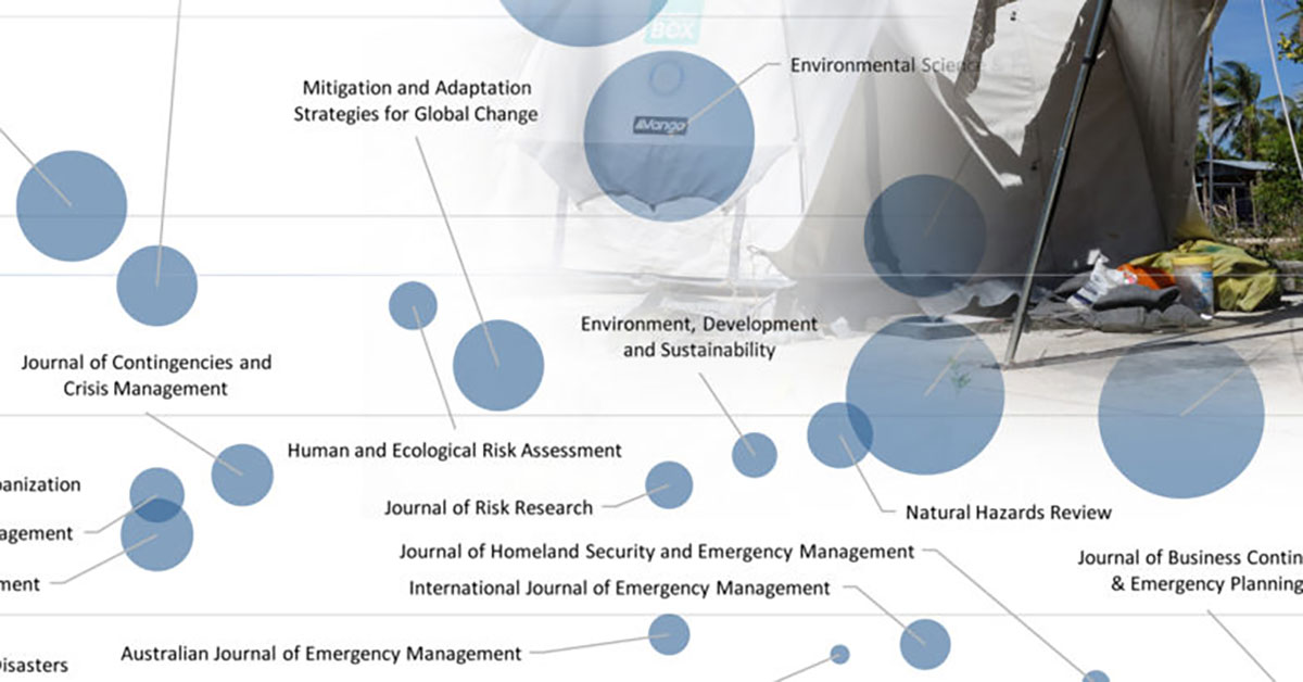 List of disaster journals plotted by bubbles representing impact