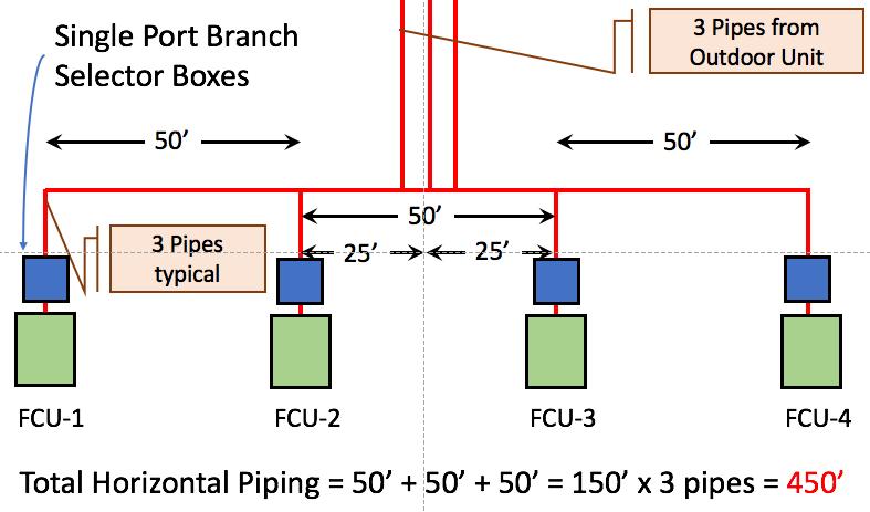 VRF HVAC Single Port Branch Selector Box