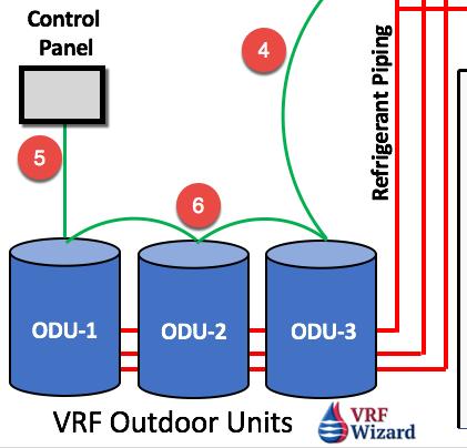 Vrf System Control Wiring Vrf Wizard Variable Refrigerant Flow Air Conditioning