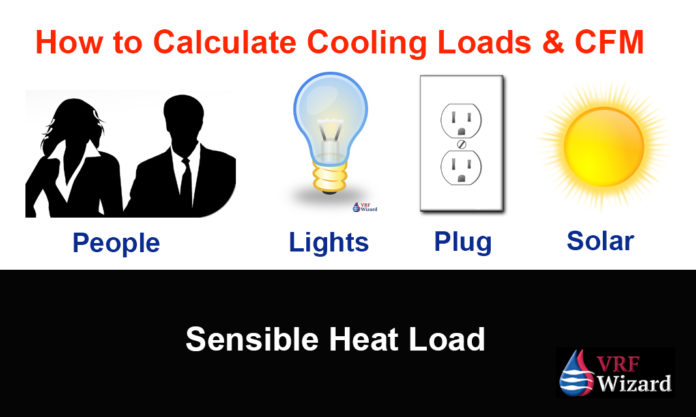 Calculating Cooling Loads
