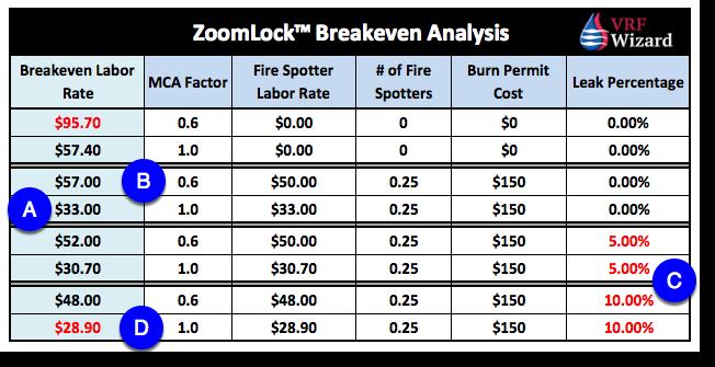 ZoomLock Calculator Review