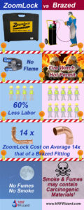 ZoomLock Tool - Klauke 19 kn Review Infographic