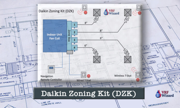 Daikin Zoning Kit DJK