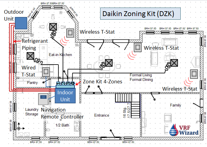 Daikin Zoning Kit Layout