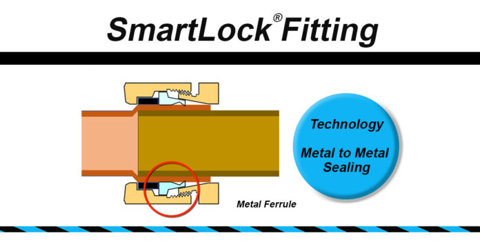 SmartLock Fitting