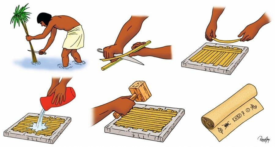 Making Papyrus