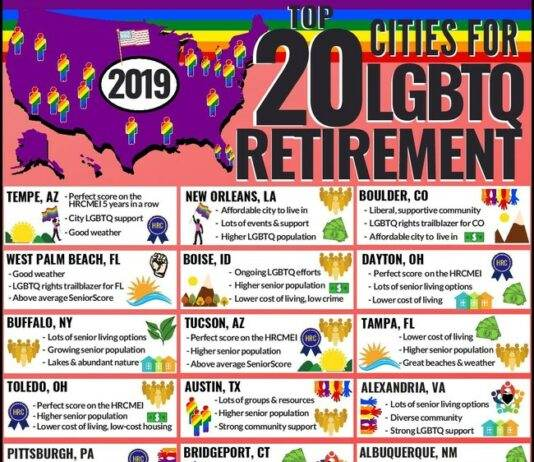 SeniorAdvice.com Ranks Tucson #3 City for LGBTQ Retirement