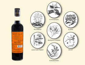 What is Fernet?