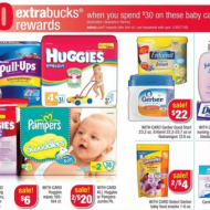 CVS: Great Price on Huggies Pull Ups with 2 New Coupons to Stack, Starting Tomorrow, 6/24!