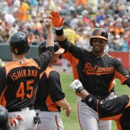 FREE Birthday Ticket from the Baltimore Orioles