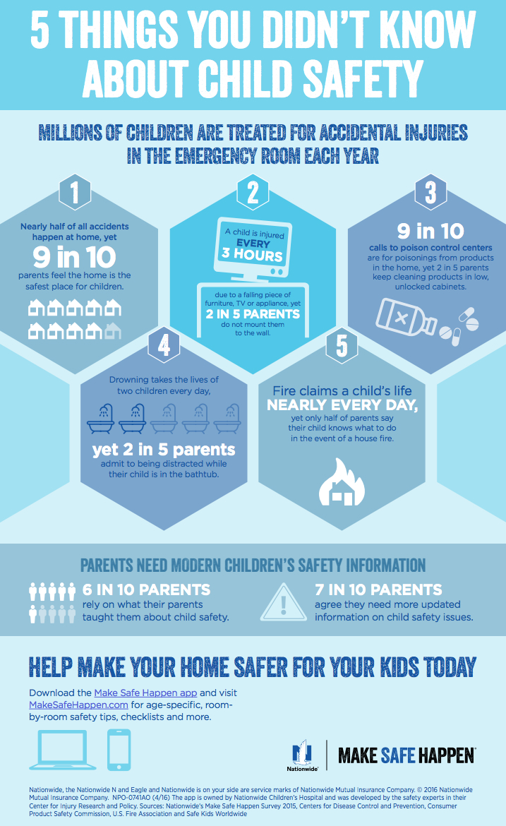 kids-safety-infographic