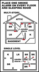 Smoke Detector Placement - Smoke Detectors Beep