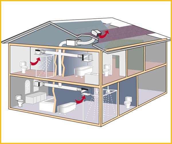 Wire Wiz Electrician Services | Attic & House Fan Installation | Services