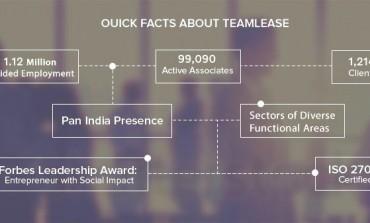 Hiring firm TeamLease Services Ltd gets Sebi nod for IPO