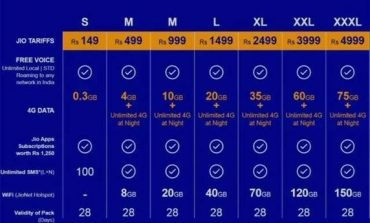 This is How Mukesh Ambani's Reliance Jio Will Make Money